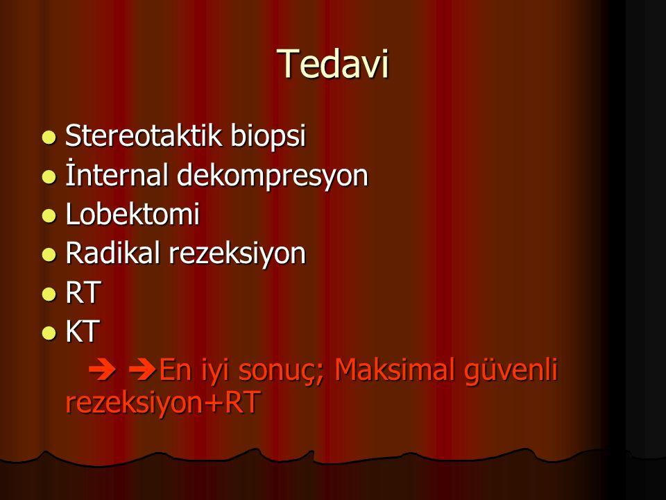 Tedavi Stereotaktik biopsi Stereotaktik biopsi İnternal dekompresyon İnternal dekompresyon Lobektomi Lobektomi Radikal rezeksiyon Radikal rezeksiyon R