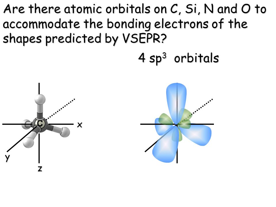 4 sp 3 orbitals x y z Are there atomic orbitals on C, Si, N and O to accommodate the bonding electrons of the shapes predicted by VSEPR