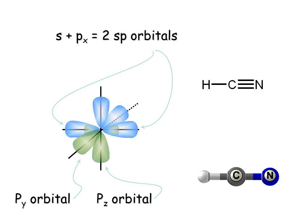 s + p x = 2 sp orbitals P y orbital P z orbital