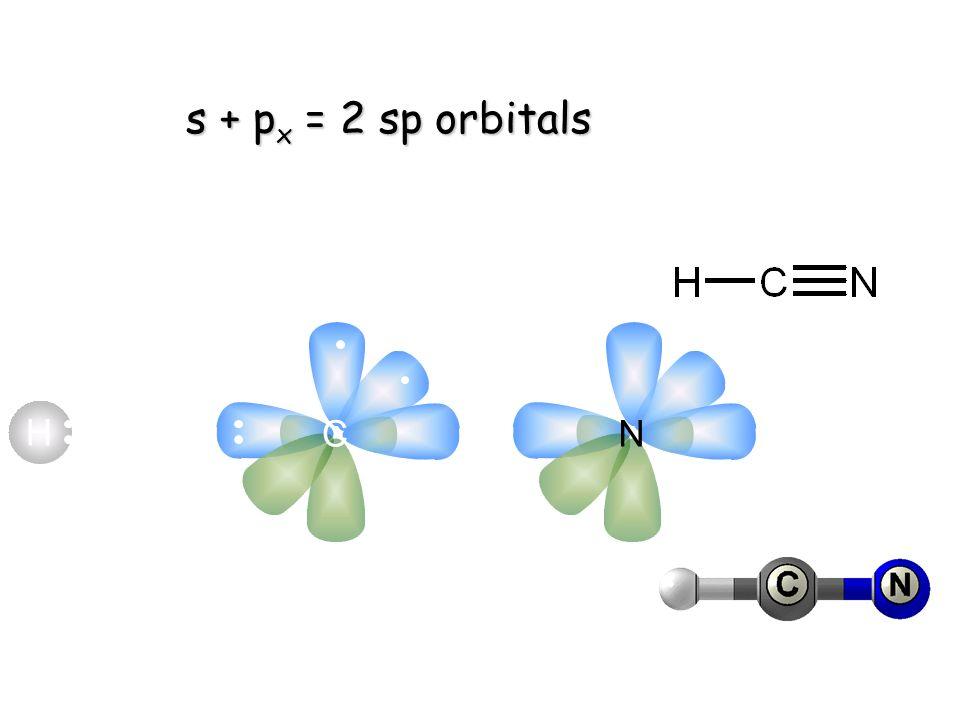 s + p x = 2 sp orbitals CN H