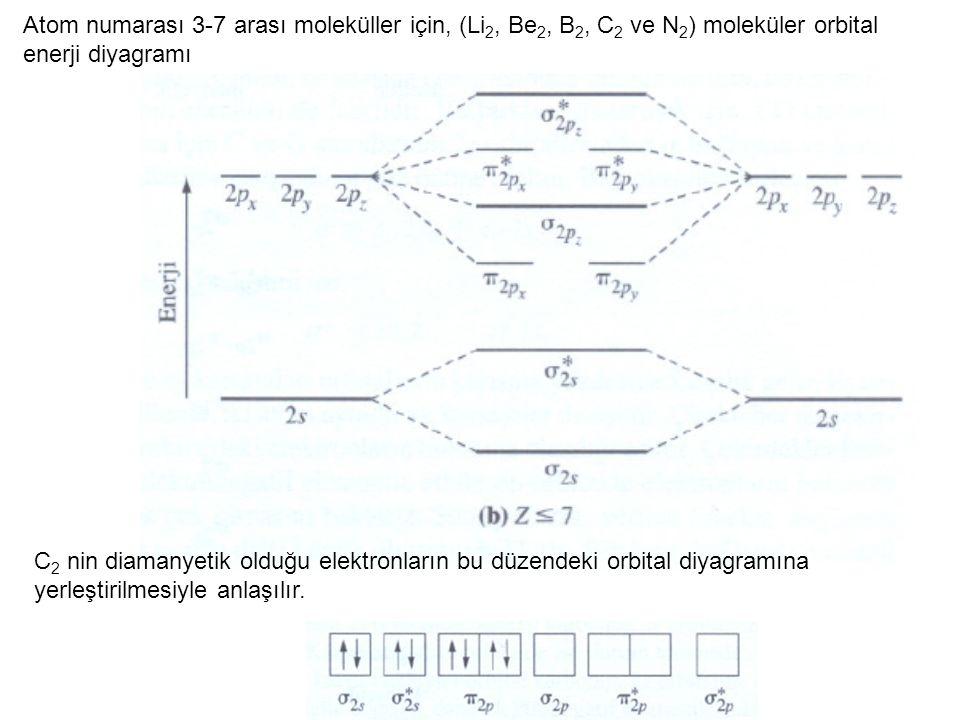 Atom numarası 3-7 arası moleküller için, (Li 2, Be 2, B 2, C 2 ve N 2 ) moleküler orbital enerji diyagramı C 2 nin diamanyetik olduğu elektronların bu düzendeki orbital diyagramına yerleştirilmesiyle anlaşılır.