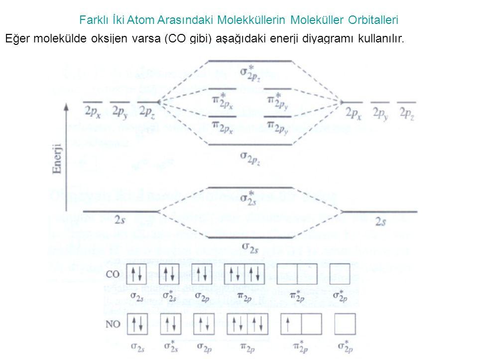 Farklı İki Atom Arasındaki Molekküllerin Moleküller Orbitalleri Eğer molekülde oksijen varsa (CO gibi) aşağıdaki enerji diyagramı kullanılır.