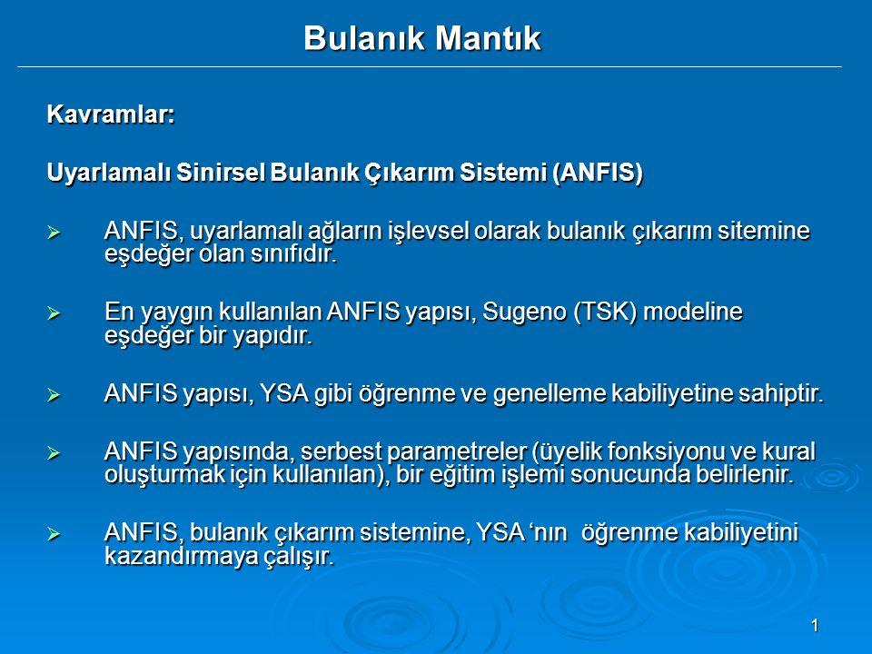 1 Kavramlar: Uyarlamalı Sinirsel Bulanık Çıkarım Sistemi (ANFIS)  ANFIS, uyarlamalı ağların işlevsel olarak bulanık çıkarım sitemine eşdeğer olan sın