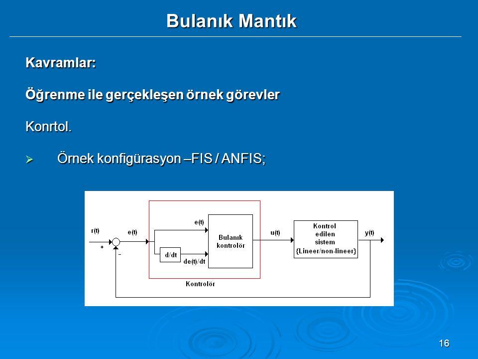 16 Kavramlar: Öğrenme ile gerçekleşen örnek görevler Konrtol.  Örnek konfigürasyon –FIS / ANFIS; Bulanık Mantık