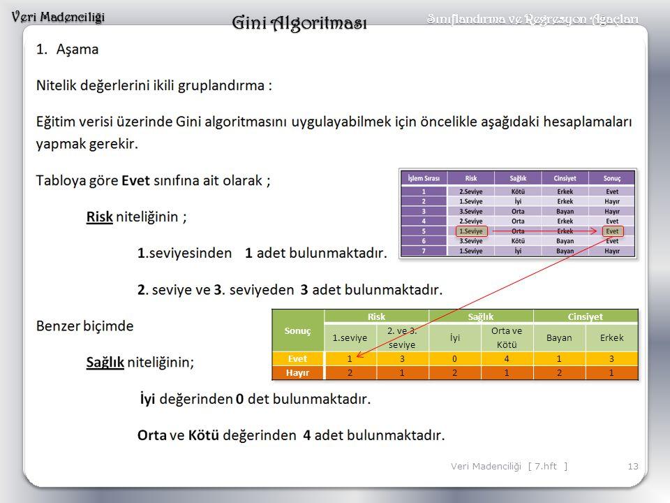 Veri Madencili ğ i 13Veri Madenciliği [ 7.hft ] Sınıflandırma ve Regresyon A ğ açları Gini Algoritması