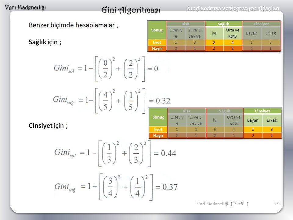 Veri Madencili ğ i 15Veri Madenciliği [ 7.hft ] Sınıflandırma ve Regresyon A ğ açları Gini Algoritması