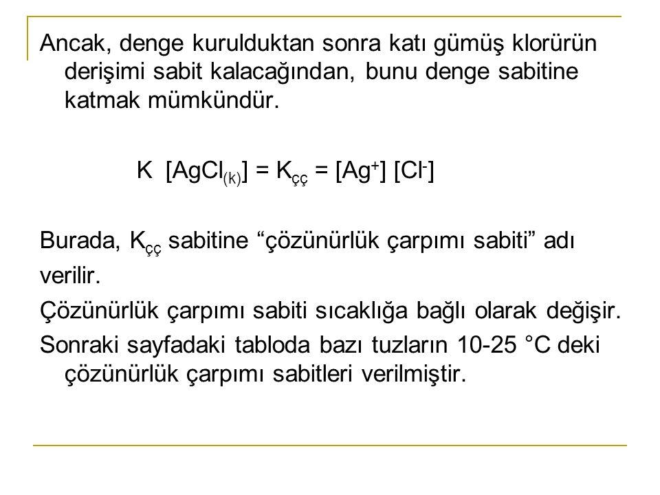 Ancak, denge kurulduktan sonra katı gümüş klorürün derişimi sabit kalacağından, bunu denge sabitine katmak mümkündür. K [AgCl (k) ] = K çç = [Ag + ] [