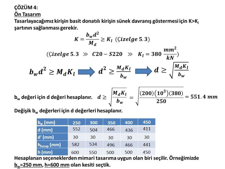 b w (mm) d (mm) d' (mm) h hesap (mm) h (mm)