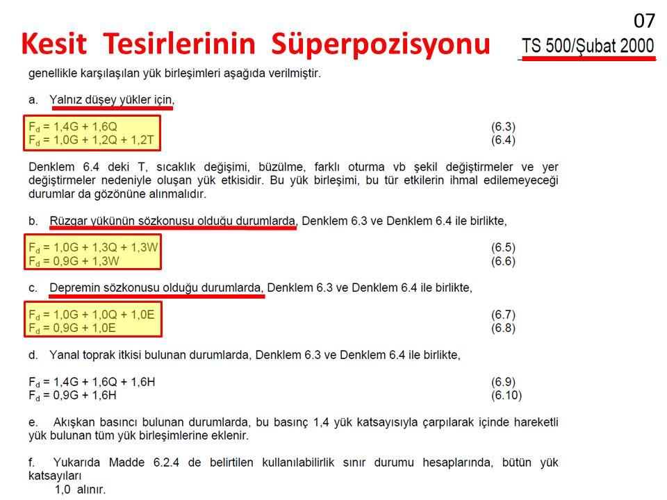 Kesit Tesirlerinin Süperpozisyonu 07