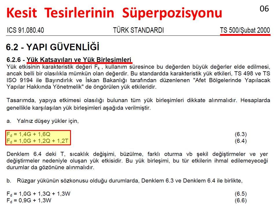 Kesit Tesirlerinin Süperpozisyonu 06
