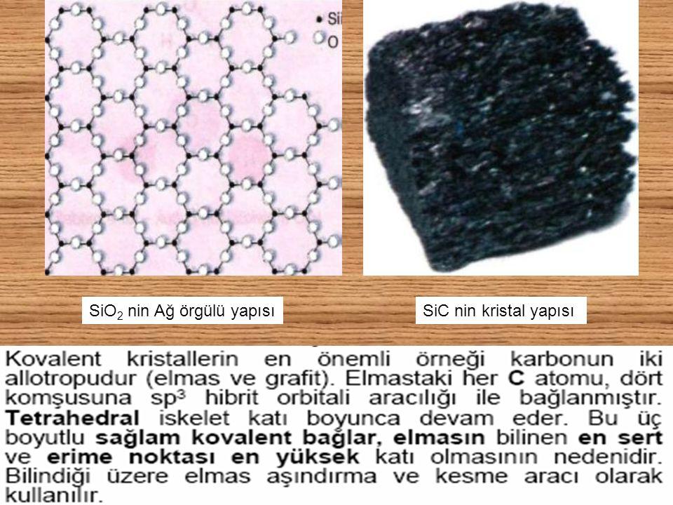 SiO 2 nin Ağ örgülü yapısıSiC nin kristal yapısı