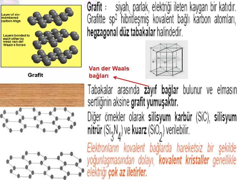 23 Van der Waals bağları