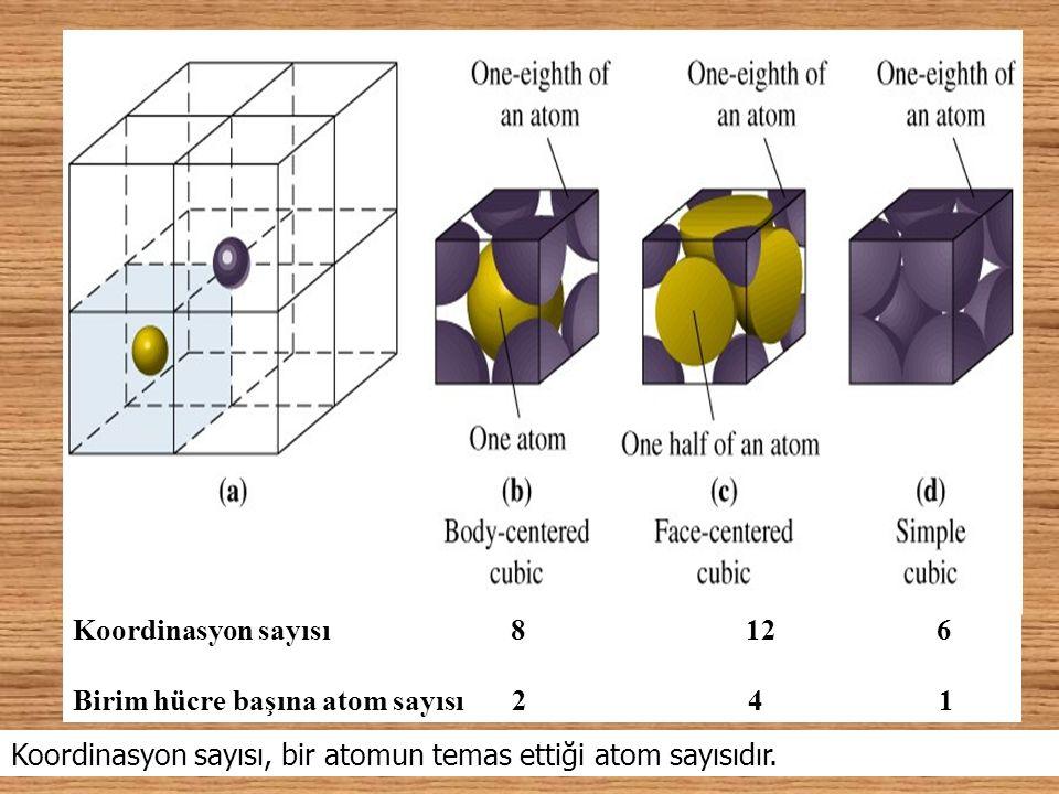 Koordinasyon sayısı 8 12 6 Birim hücre başına atom sayısı 2 4 1 Koordinasyon sayısı, bir atomun temas ettiği atom sayısıdır.