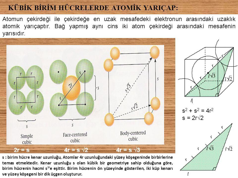 KÜBİK BİRİM HÜCRELERDE ATOMİK YARIÇAP: 2r = s 4r = s √2 4r = s √3 Atomun çekirdeği ile çekirdeğe en uzak mesafedeki elektronun arasındaki uzaklık atom