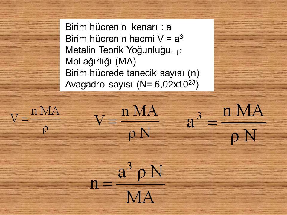 Birim hücrenin kenarı : a Birim hücrenin hacmi V = a 3 Metalin Teorik Yoğunluğu,  Mol ağırlığı (MA) Birim hücrede tanecik sayısı (n) Avagadro sayısı
