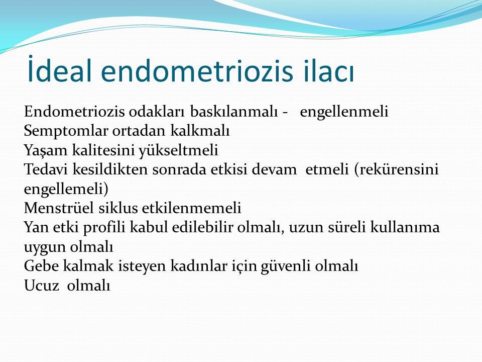 Endometriozis odakları baskılanmalı - engellenmeli Semptomlar ortadan kalkmalı Yaşam kalitesini yükseltmeli Tedavi kesildikten sonrada etkisi devam et