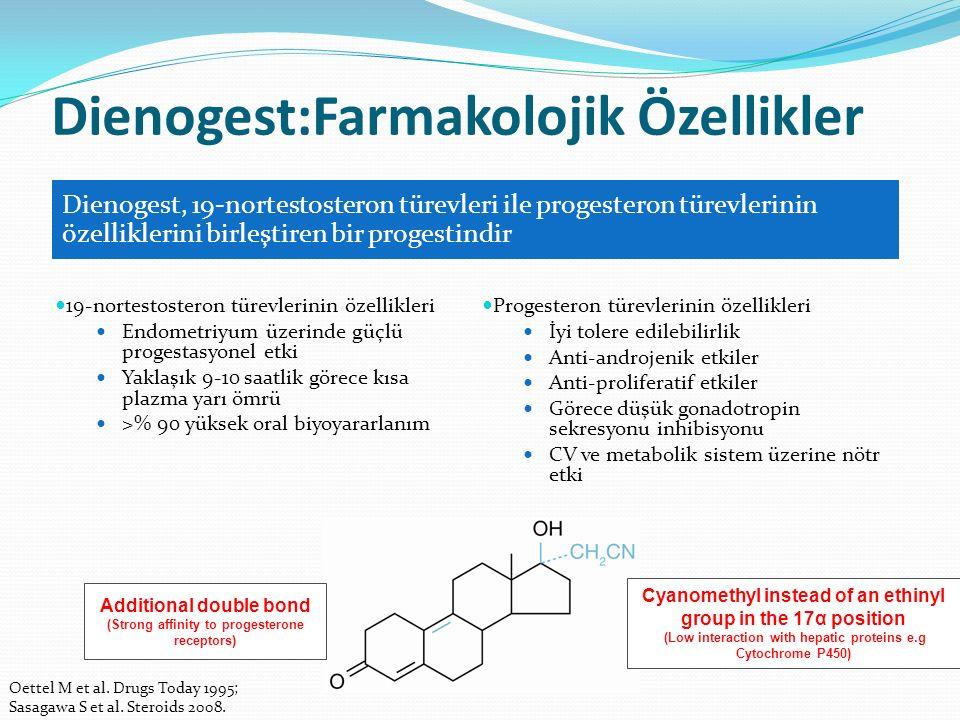 Dienogest:Farmakolojik Özellikler 19-nortestosteron türevlerinin özellikleri Endometriyum üzerinde güçlü progestasyonel etki Yaklaşık 9-10 saatlik gör