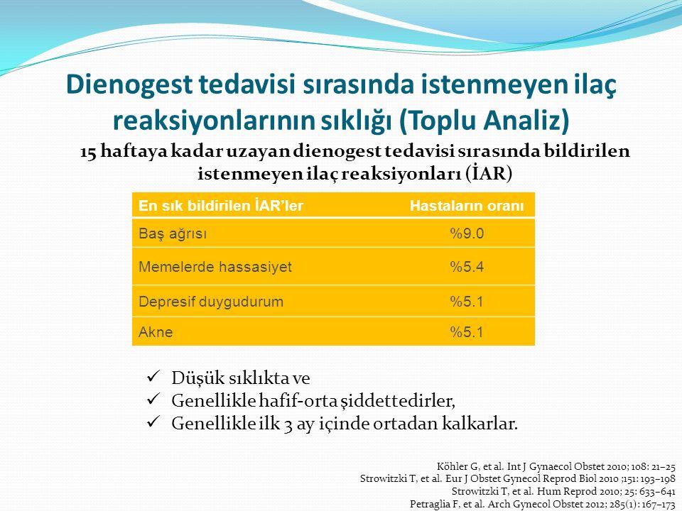15 haftaya kadar uzayan dienogest tedavisi sırasında bildirilen istenmeyen ilaç reaksiyonları (İAR) Düşük sıklıkta ve Genellikle hafif-orta şiddettedi