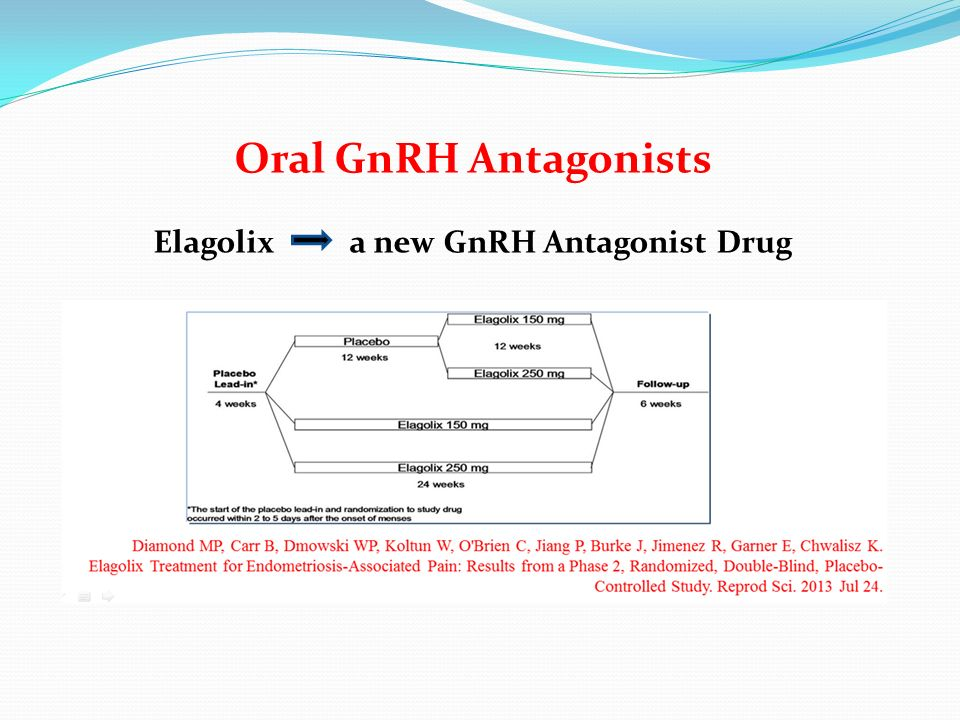 Oral GnRH Antagonists Elagolix a new GnRH Antagonist Drug