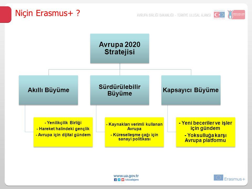 Niçin Erasmus+ ? Avrupa 2020 Stratejisi Akıllı Büyüme - Yenilikçilik Birliği - Hareket halindeki gençlik - Avrupa için dijital gündem Sürdürülebilir B