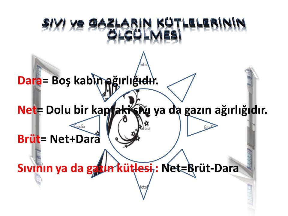 Dara= Boş kabın ağırlığıdır. Net= Dolu bir kaptaki sıvı ya da gazın ağırlığıdır. Brüt= Net+Dara Sıvının ya da gazın kütlesi : Net=Brüt-Dara