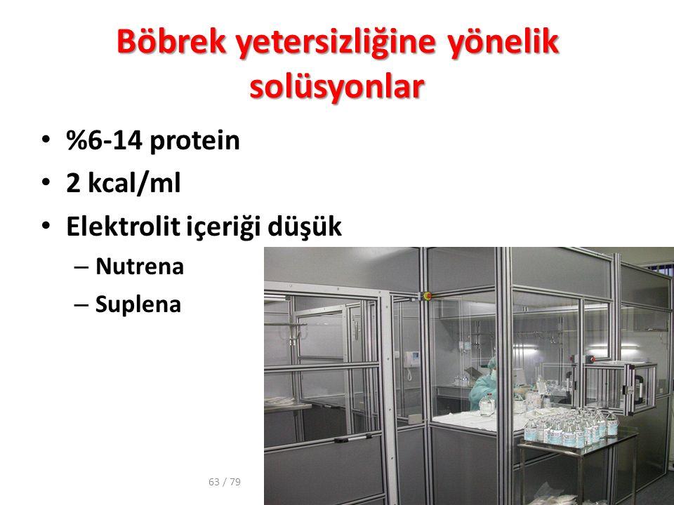 Böbrek yetersizliğine yönelik solüsyonlar %6-14 protein 2 kcal/ml Elektrolit içeriği düşük – Nutrena – Suplena 63 / 79