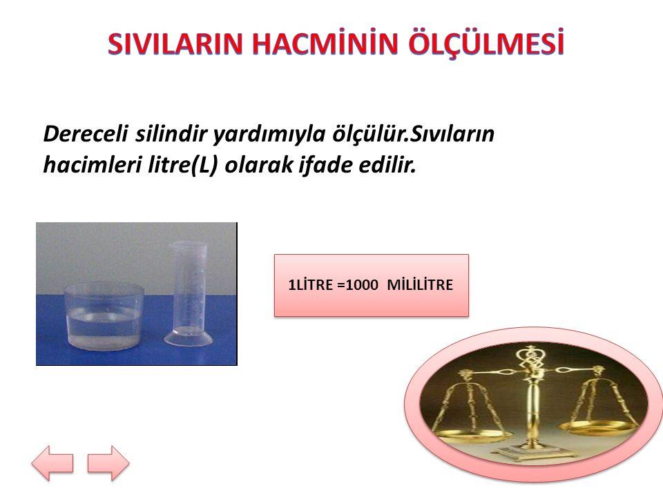 Dereceli silindir yardımıyla ölçülür.Sıvıların hacimleri litre(L) olarak ifade edilir. 1LİTRE =1000 MİLİLİTRE