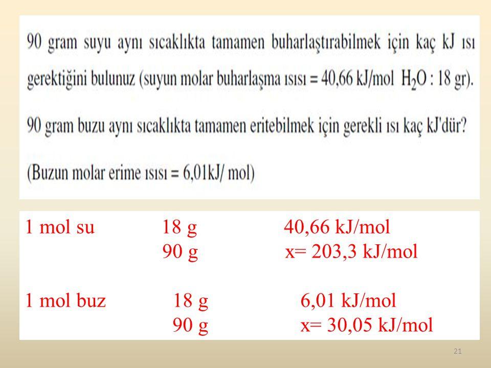 21 1 mol su 18 g 40,66 kJ/mol 90 g x= 203,3 kJ/mol 1 mol buz 18 g 6,01 kJ/mol 90 g x= 30,05 kJ/mol