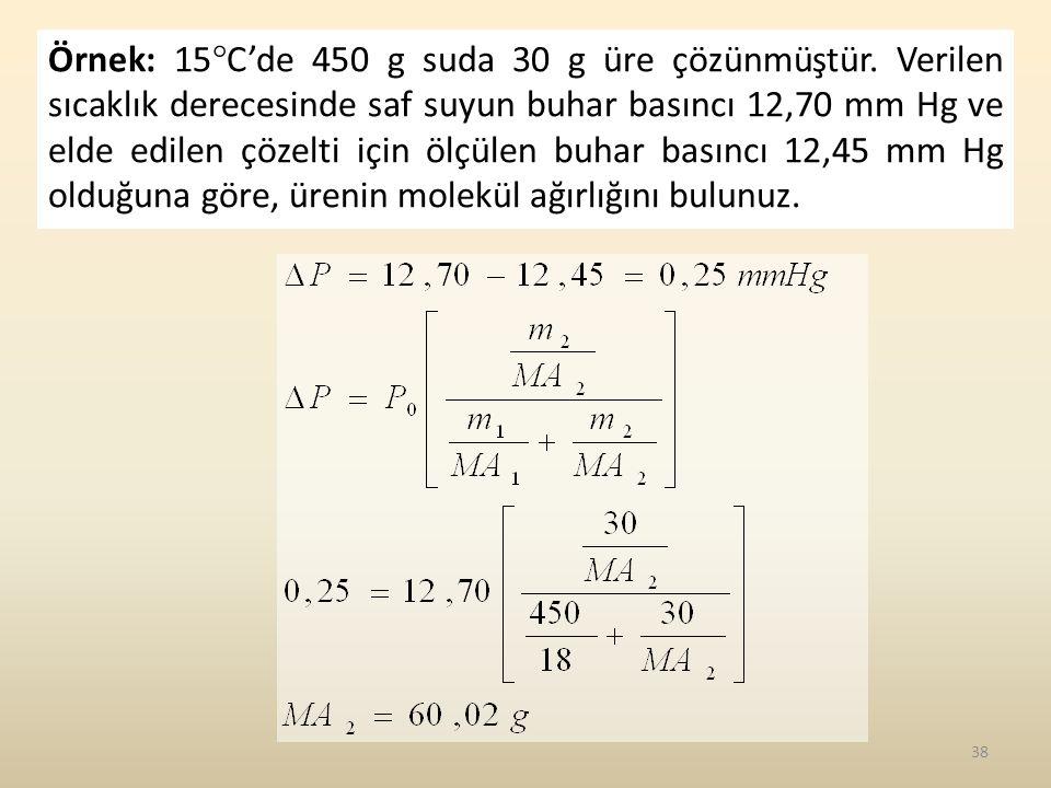 Örnek: 15  C'de 450 g suda 30 g üre çözünmüştür.