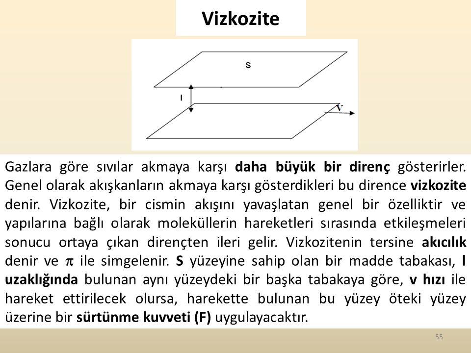 Vizkozite 55 Gazlara göre sıvılar akmaya karşı daha büyük bir direnç gösterirler.