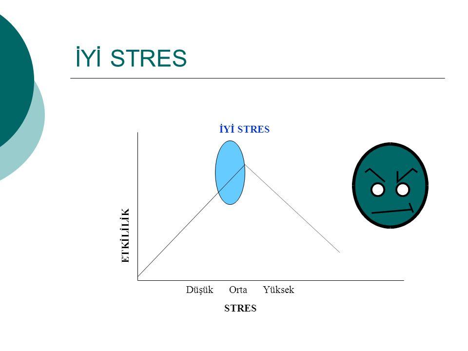 Stres…. STRES KİŞİLİK ÖZELLİKLERİ SOSYAL DESTEK ÇEVRESEL TALEP BENLİK SAYGISI BAŞAÇIKMA