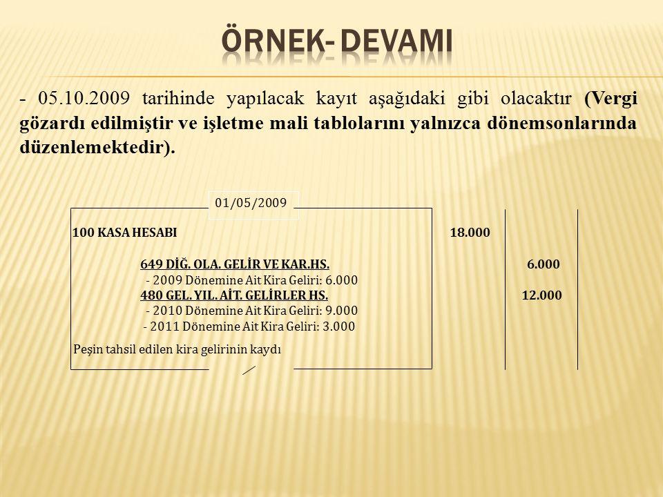 - 05.10.2009 tarihinde yapılacak kayıt aşağıdaki gibi olacaktır (Vergi gözardı edilmiştir ve işletme mali tablolarını yalnızca dönemsonlarında düzenlemektedir).