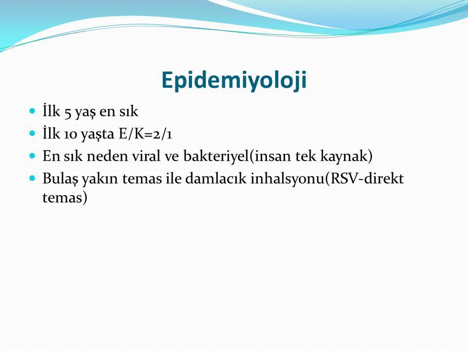 Epidemiyoloji İlk 5 yaş en sık İlk 10 yaşta E/K=2/1 En sık neden viral ve bakteriyel(insan tek kaynak) Bulaş yakın temas ile damlacık inhalsyonu(RSV-direkt temas)