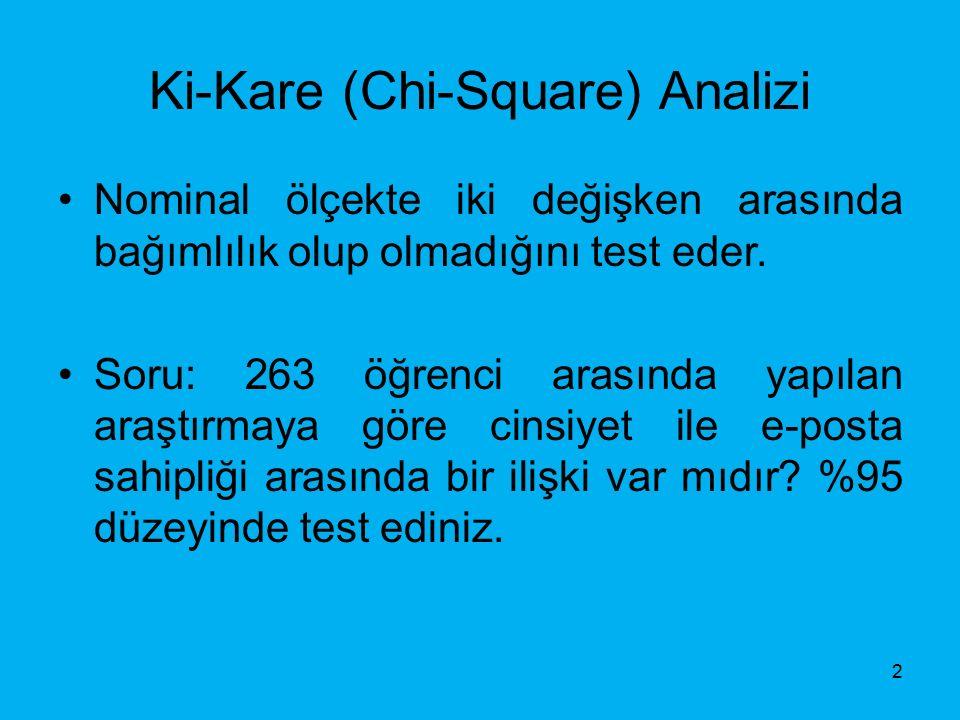 Ki-Kare (Chi-Square) Analizi Nominal ölçekte iki değişken arasında bağımlılık olup olmadığını test eder.