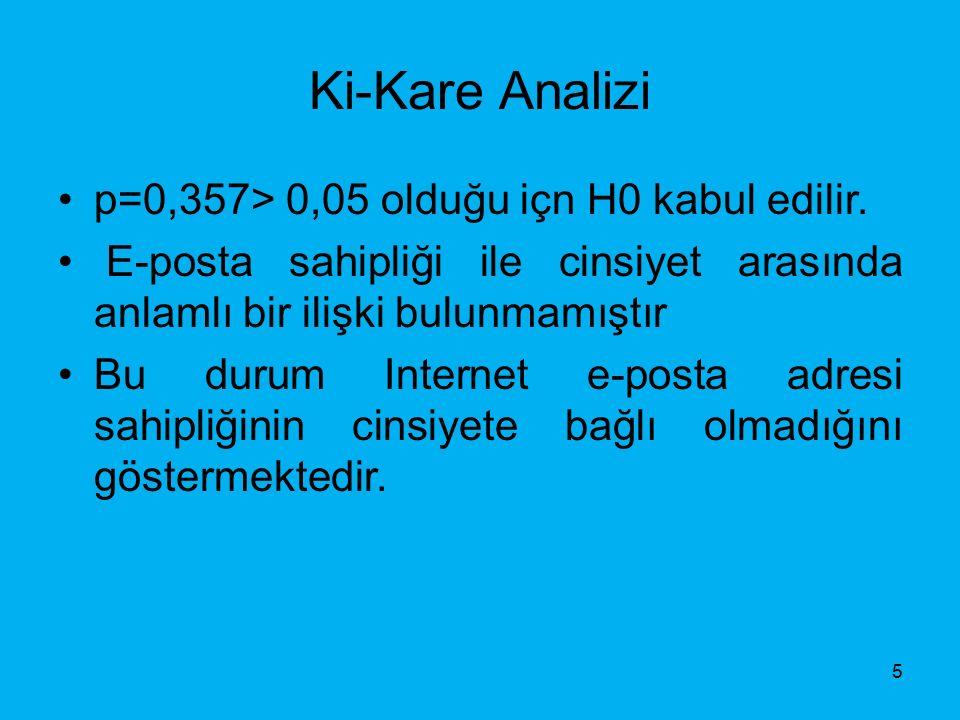 Ki-Kare Analizi p=0,357> 0,05 olduğu içn H0 kabul edilir.