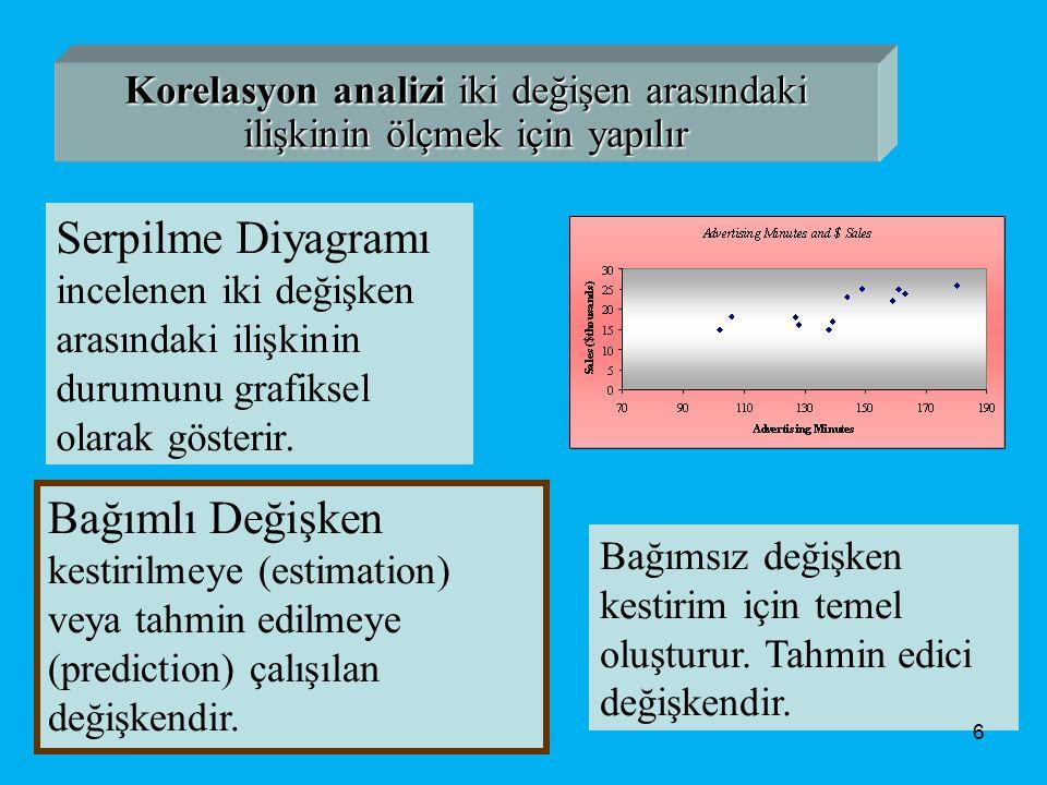 Korelasyon analizi iki değişen arasındaki ilişkinin ölçmek için yapılır Bağımsız değişken kestirim için temel oluşturur.