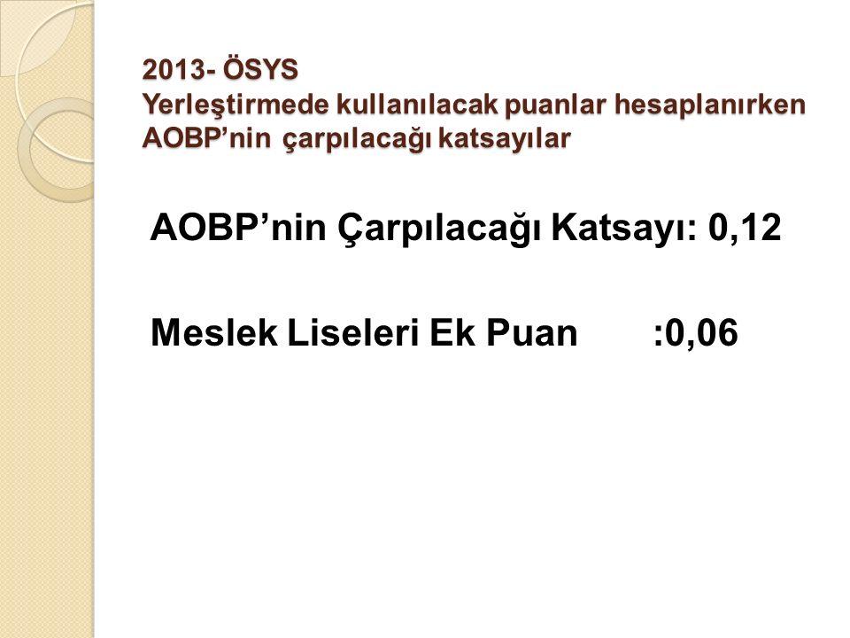 2013- ÖSYS Yerleştirmede kullanılacak puanlar hesaplanırken AOBP'nin çarpılacağı katsayılar AOBP'nin Çarpılacağı Katsayı: 0,12 Meslek Liseleri Ek Puan:0,06