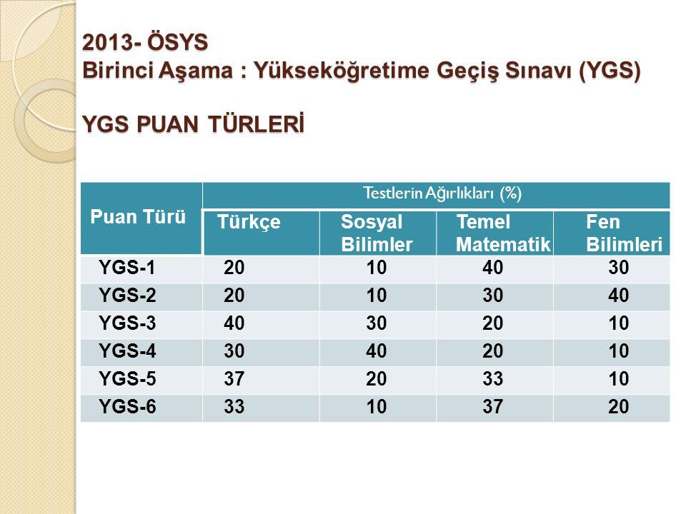 2013- ÖSYS Birinci Aşama : Yükseköğretime Geçiş Sınavı (YGS) YGS PUAN TÜRLERİ Puan Türü Testlerin A ğ ırlıkları (%) TürkçeSosyal Bilimler Temel Matematik Fen Bilimleri YGS-120104030 YGS-220103040 YGS-340302010 YGS-430402010 YGS-537203310 YGS-633103720