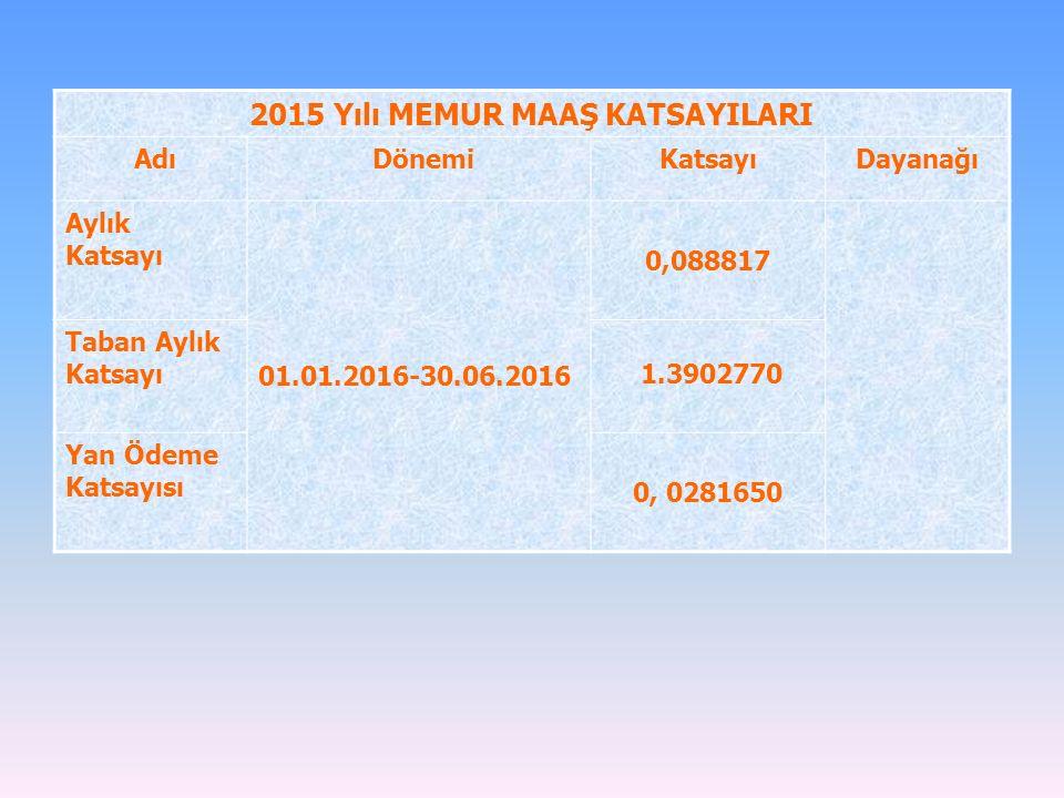 2015 Yılı MEMUR MAAŞ KATSAYILARI Adı DönemiKatsayıDayanağı Aylık Katsayı 01.01.2016-30.06.2016 0,088817 Taban Aylık Katsayı 1.3902770 Yan Ödeme Katsay