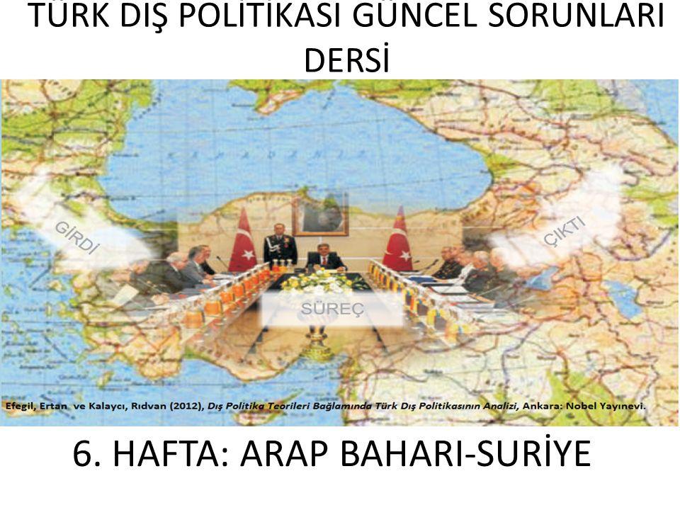 TÜRK DIŞ POLİTİKASI GÜNCEL SORUNLARI DERSİ 6. HAFTA: ARAP BAHARI-SURİYE