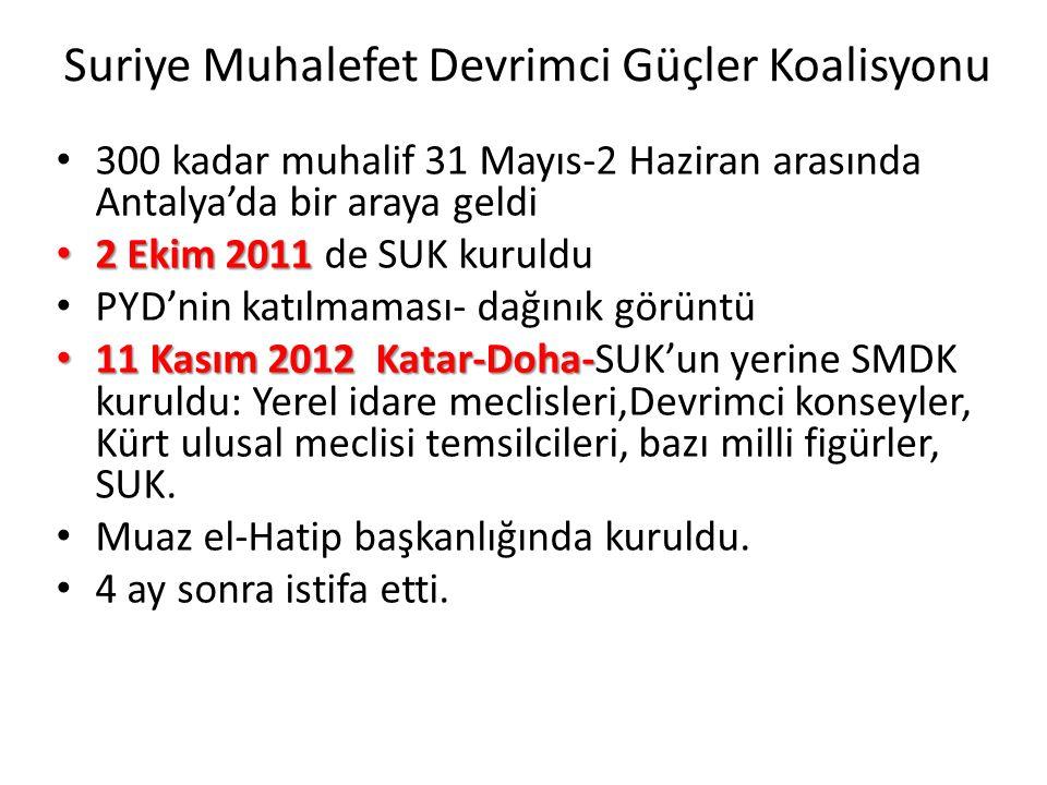 Suriye Muhalefet Devrimci Güçler Koalisyonu 300 kadar muhalif 31 Mayıs-2 Haziran arasında Antalya'da bir araya geldi 2 Ekim 2011 2 Ekim 2011 de SUK ku