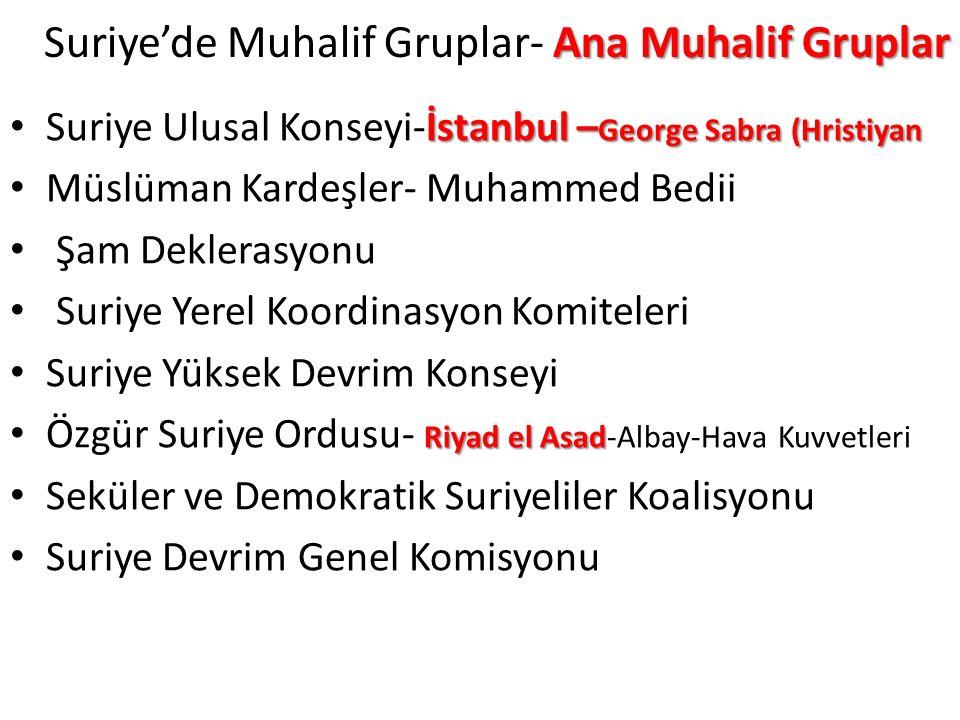 Ana Muhalif Gruplar Suriye'de Muhalif Gruplar- Ana Muhalif Gruplar İstanbul – George Sabra (Hristiyan Suriye Ulusal Konseyi-İstanbul – George Sabra (H