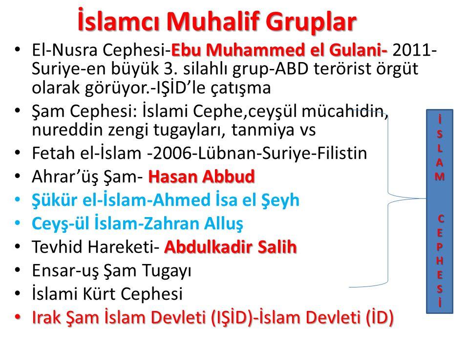 İslamcı Muhalif Gruplar Ebu Muhammed el Gulani- El-Nusra Cephesi-Ebu Muhammed el Gulani- 2011- Suriye-en büyük 3. silahlı grup-ABD terörist örgüt olar