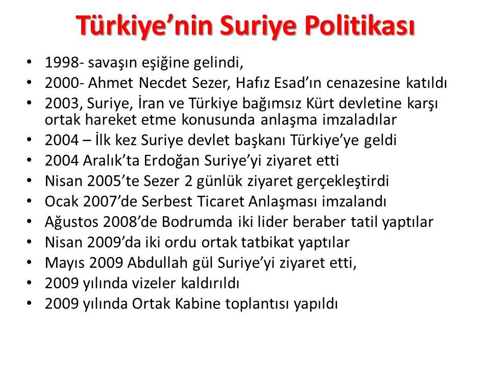 Türkiye'nin Suriye Politikası 1998- savaşın eşiğine gelindi, 2000- Ahmet Necdet Sezer, Hafız Esad'ın cenazesine katıldı 2003, Suriye, İran ve Türkiye