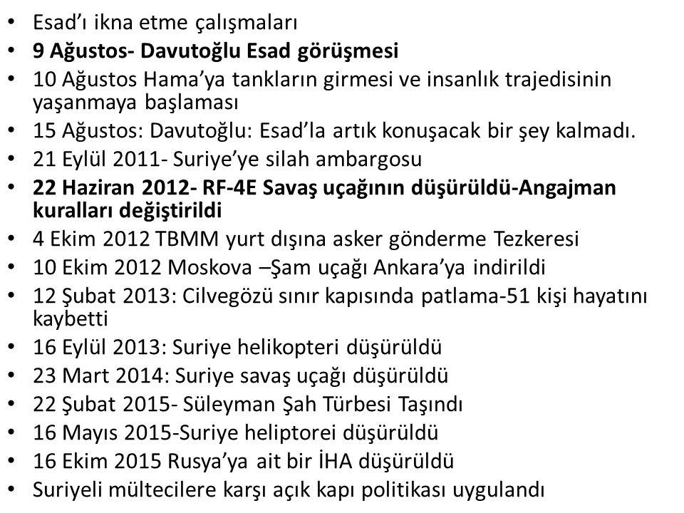 Esad'ı ikna etme çalışmaları 9 Ağustos- Davutoğlu Esad görüşmesi 10 Ağustos Hama'ya tankların girmesi ve insanlık trajedisinin yaşanmaya başlaması 15