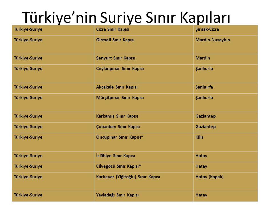 Türkiye'nin Suriye Sınır Kapıları Türkiye-SuriyeCizre Sınır KapısıŞırnak-Cizre Türkiye-SuriyeGirmeli Sınır KapısıMardin-Nusaybin Türkiye-SuriyeŞenyurt