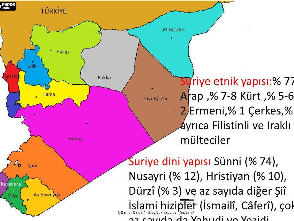 Suriye etnik yapısı:% 77-83 Arap,% 7-8 Kürt,% 5-6 Türk,% 2 Ermeni,% 1 Çerkes,% 1 diğer, ayrıca Filistinli ve Iraklı mülteciler Suriye dini yapısı Sünn