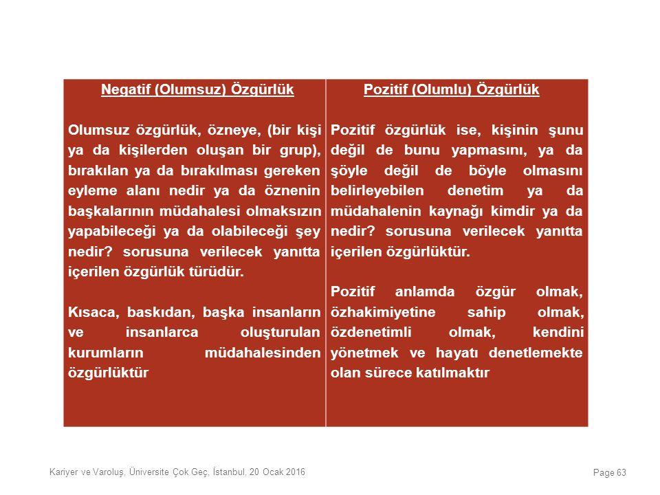 Kariyer ve Varoluş, Üniversite Çok Geç, İstanbul, 20 Ocak 2016 Negatif (Olumsuz) Özgürlük Olumsuz özgürlük, özneye, (bir kişi ya da kişilerden oluşan