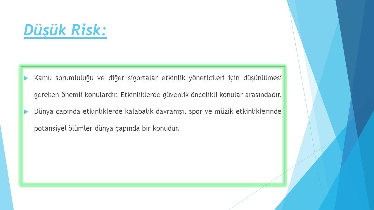 Düşük Risk:  Kamu sorumluluğu ve diğer sigortalar etkinlik yöneticileri için düşünülmesi gereken önemli konulardır. Etkinliklerde güvenlik öncelikli