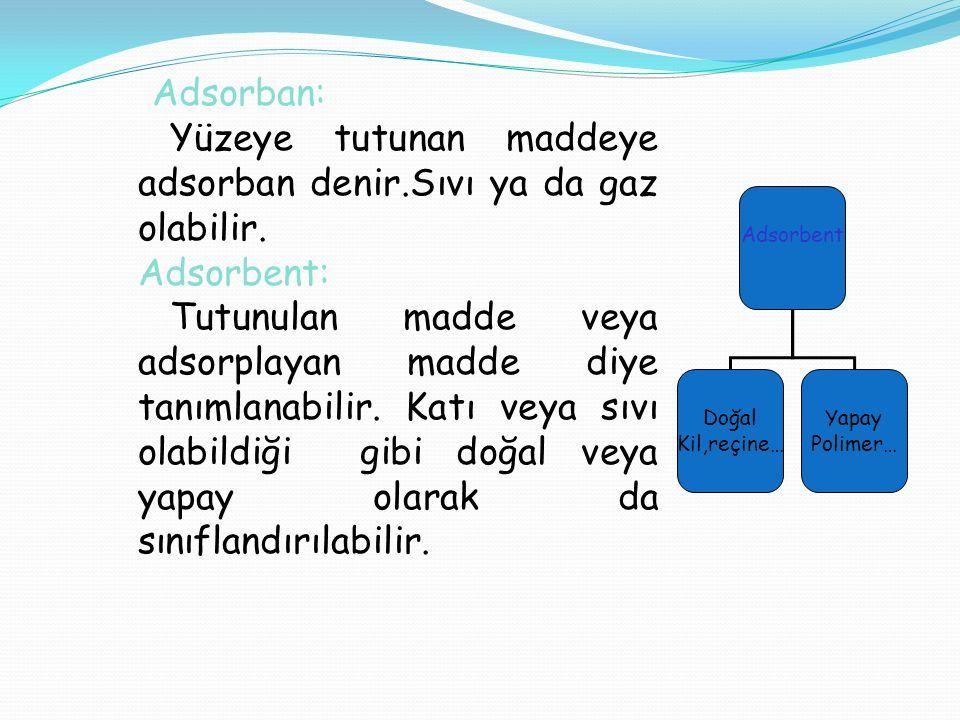 Adsorban: Yüzeye tutunan maddeye adsorban denir.Sıvı ya da gaz olabilir. Adsorbent: Tutunulan madde veya adsorplayan madde diye tanımlanabilir. Katı v